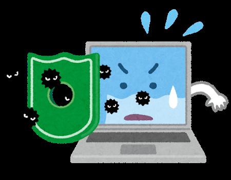 SECURITY ACTION – セキュリティ対策自己宣言